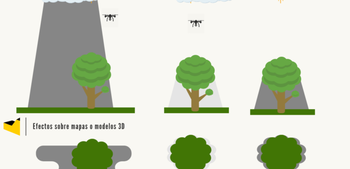 Las mejores condiciones ambientales para realizar fotogrametría con drones