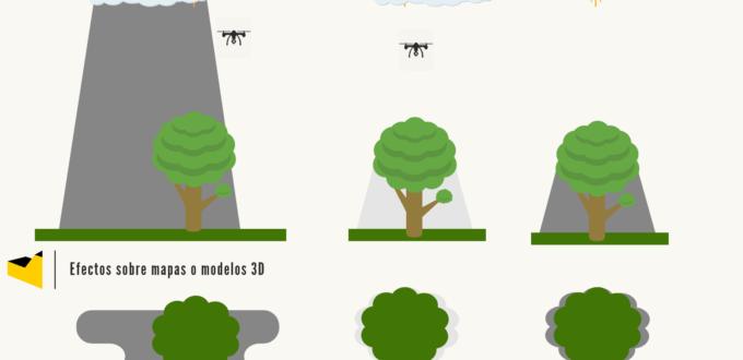 drone modelo 3D forestal